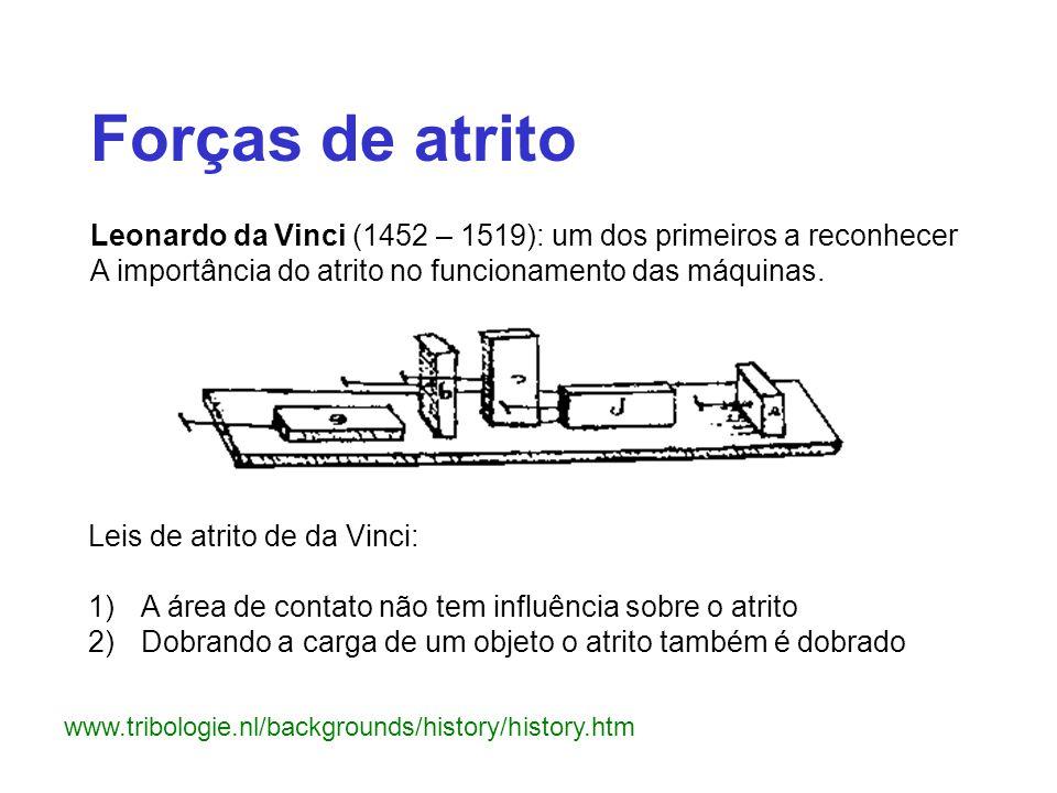 www.tribologie.nl/backgrounds/history/history.htm Leonardo da Vinci (1452 – 1519): um dos primeiros a reconhecer A importância do atrito no funcionamento das máquinas.
