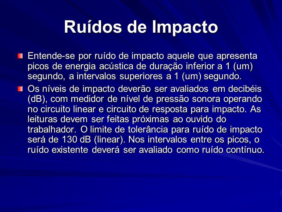 Ruídos de Impacto Entende-se por ruído de impacto aquele que apresenta picos de energia acústica de duração inferior a 1 (um) segundo, a intervalos superiores a 1 (um) segundo.