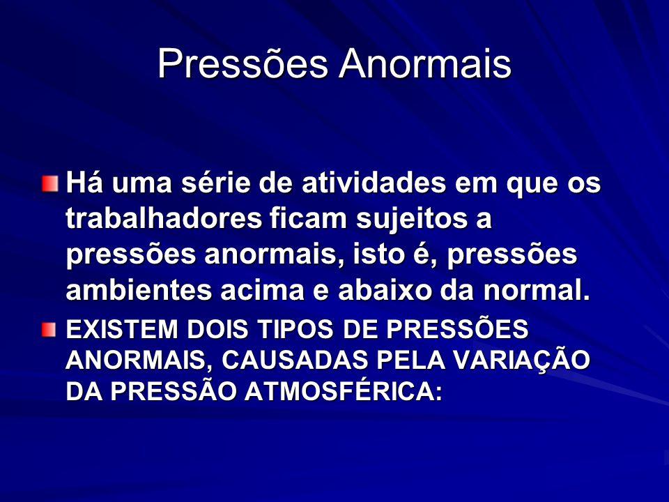 Pressões Anormais Há uma série de atividades em que os trabalhadores ficam sujeitos a pressões anormais, isto é, pressões ambientes acima e abaixo da normal.