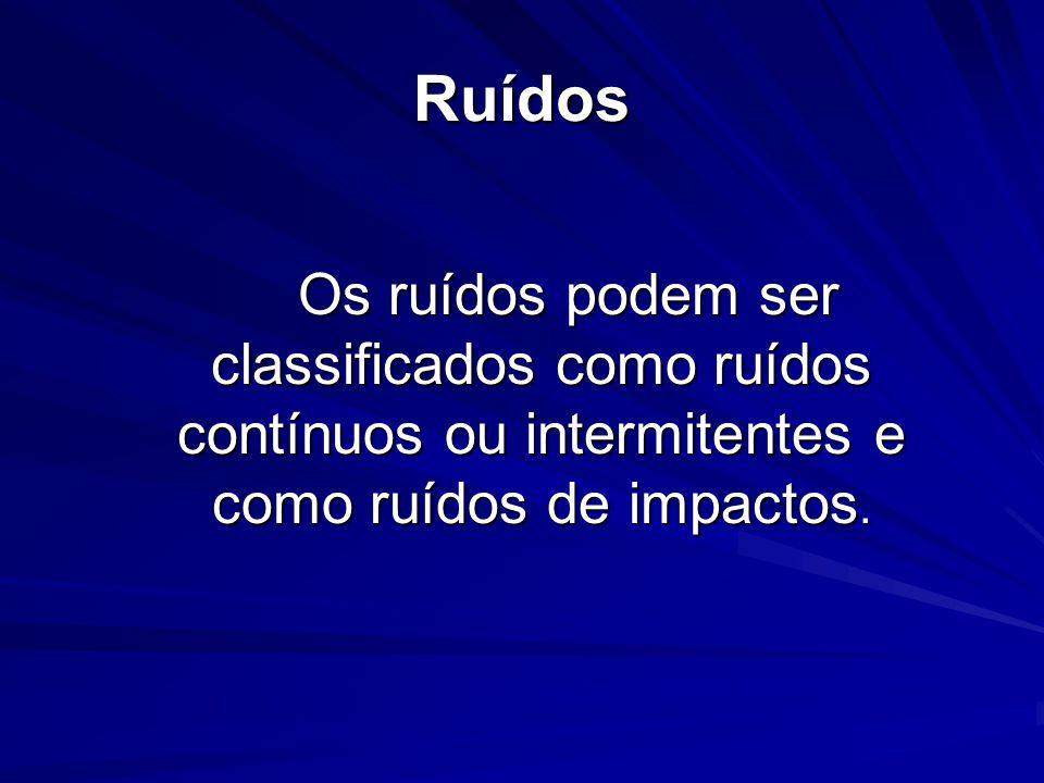 Ruído Contínuo ou Intermitente Entende-se por Ruído Contínuo ou Intermitente, para os fins de aplicação de Limites de Tolerância, o ruído que não seja ruído de impacto.
