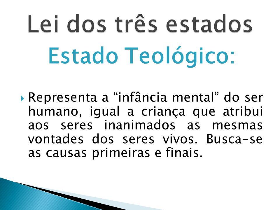 Estado Teológico:  Representa a infância mental do ser humano, igual a criança que atribui aos seres inanimados as mesmas vontades dos seres vivos.