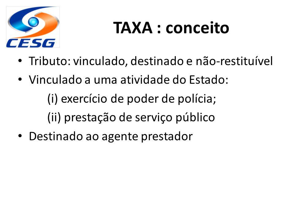 TAXA : conceito Tributo: vinculado, destinado e não-restituível Vinculado a uma atividade do Estado: (i) exercício de poder de polícia; (ii) prestação