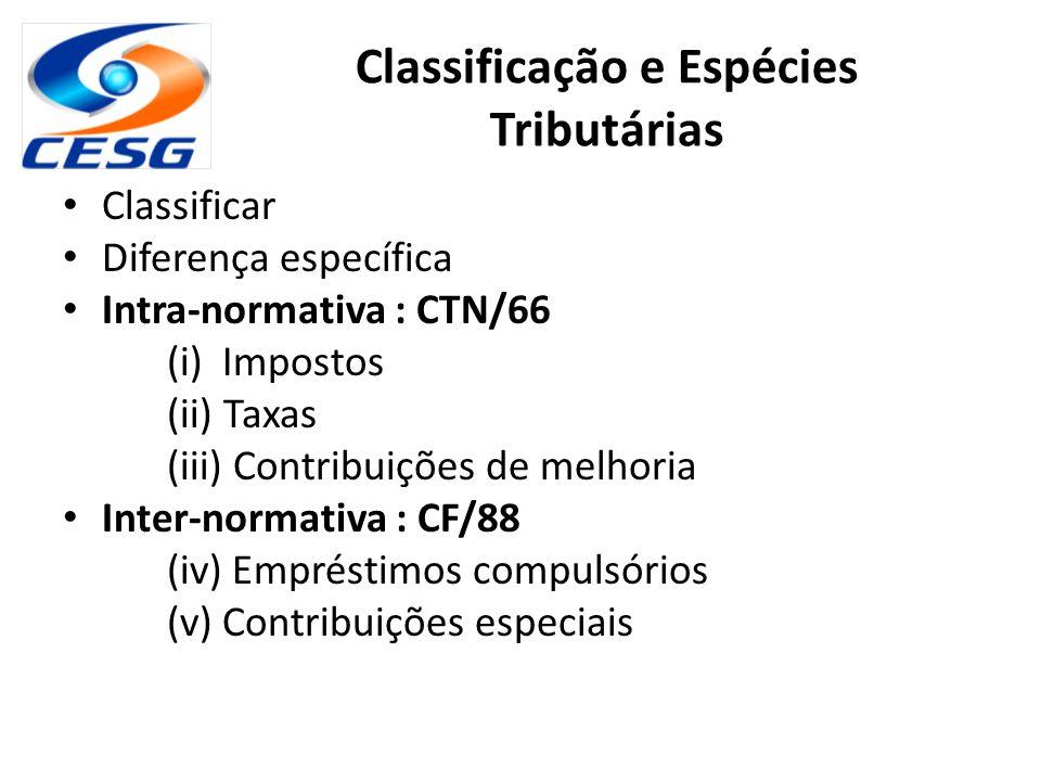 Classificação e Espécies Tributárias Classificar Diferença específica Intra-normativa : CTN/66 (i) Impostos (ii) Taxas (iii) Contribuições de melhoria