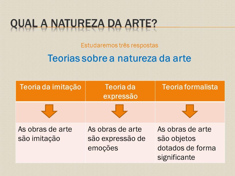 Estudaremos três respostas Teorias sobre a natureza da arte Teoria da imitaçãoTeoria da expressão Teoria formalista As obras de arte são imitação As obras de arte são expressão de emoções As obras de arte são objetos dotados de forma significante