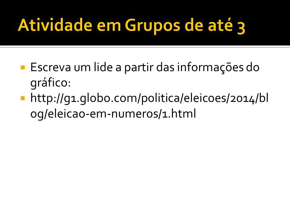  Escreva um lide a partir das informações do gráfico:  http://g1.globo.com/politica/eleicoes/2014/bl og/eleicao-em-numeros/1.html