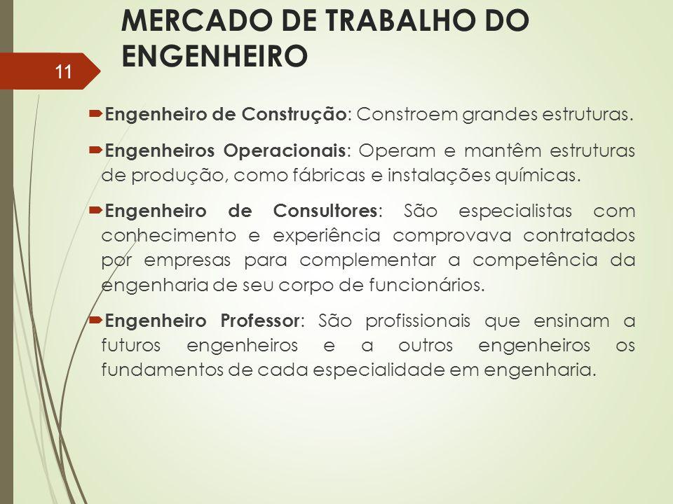 MERCADO DE TRABALHO DO ENGENHEIRO  Engenheiro de Construção : Constroem grandes estruturas.  Engenheiros Operacionais : Operam e mantêm estruturas d