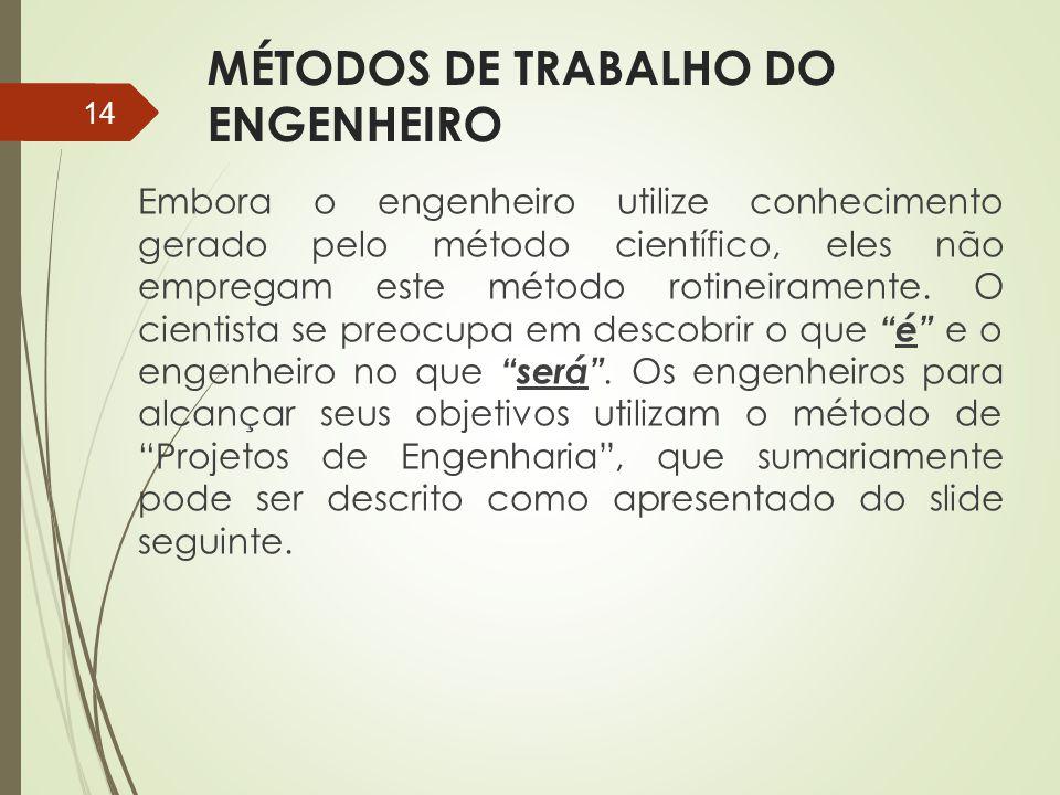 MÉTODOS DE TRABALHO DO ENGENHEIRO Embora o engenheiro utilize conhecimento gerado pelo método científico, eles não empregam este método rotineiramente