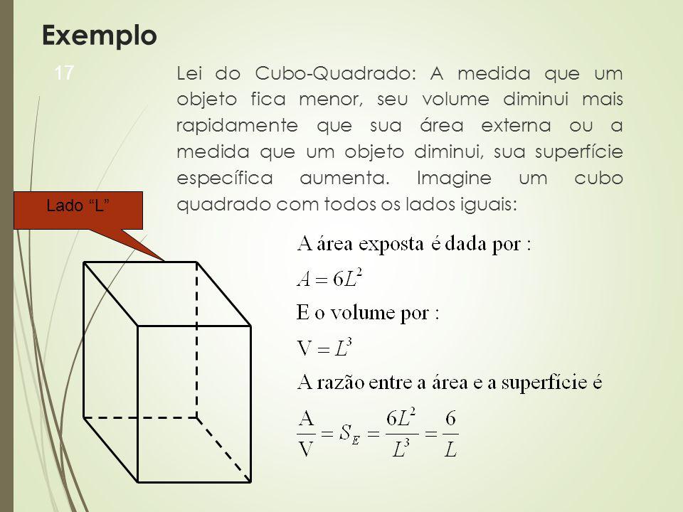 Exemplo Lei do Cubo-Quadrado: A medida que um objeto fica menor, seu volume diminui mais rapidamente que sua área externa ou a medida que um objeto di