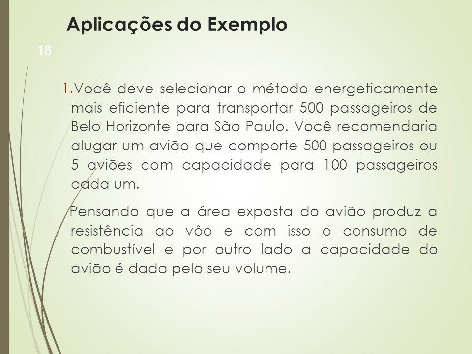 Aplicações do Exemplo 1.Você deve selecionar o método energeticamente mais eficiente para transportar 500 passageiros de Belo Horizonte para São Paulo