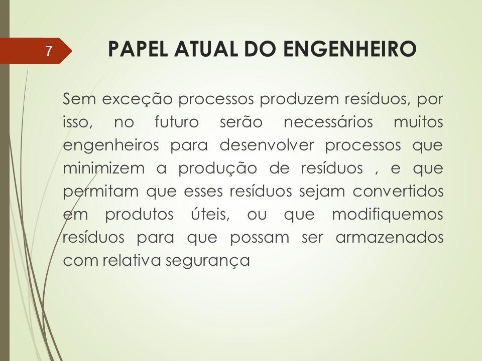 PAPEL ATUAL DO ENGENHEIRO Sem exceção processos produzem resíduos, por isso, no futuro serão necessários muitos engenheiros para desenvolver processos