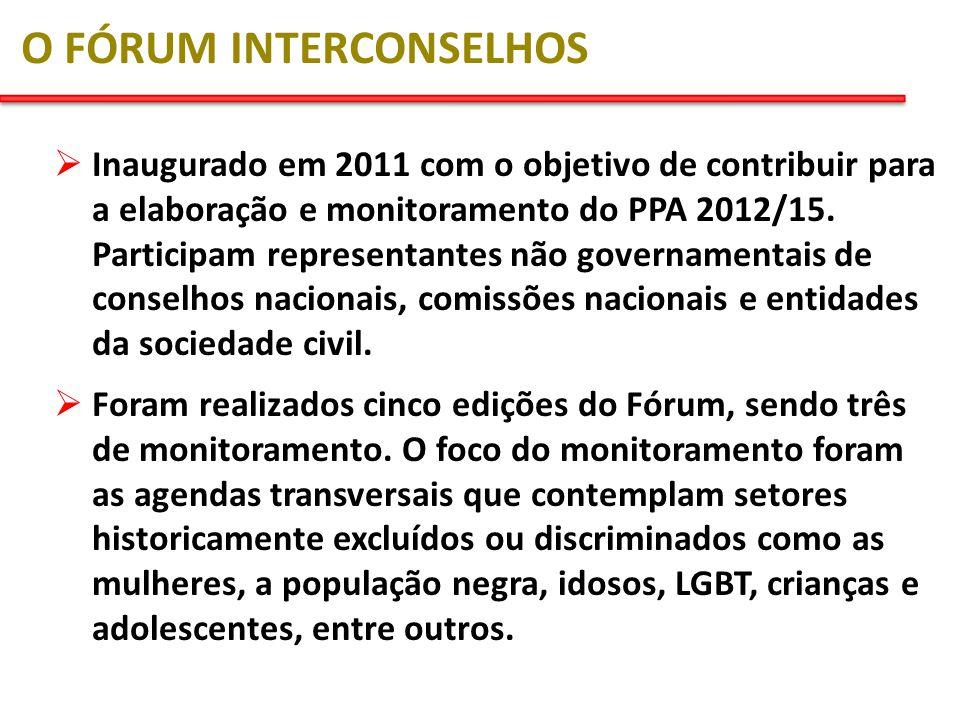 Democratização e Fortalecime9(nto do Estado  Inaugurado em 2011 com o objetivo de contribuir para a elaboração e monitoramento do PPA 2012/15.