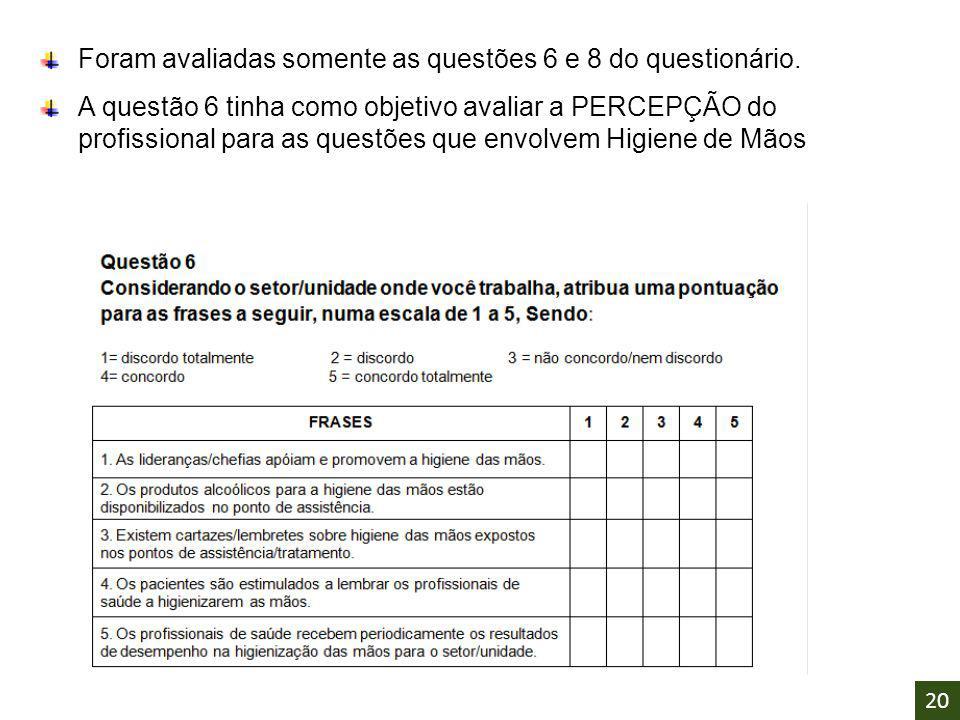 Foram avaliadas somente as questões 6 e 8 do questionário. A questão 6 tinha como objetivo avaliar a PERCEPÇÃO do profissional para as questões que en