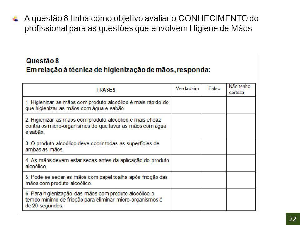 A questão 8 tinha como objetivo avaliar o CONHECIMENTO do profissional para as questões que envolvem Higiene de Mãos 22