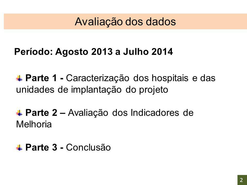 Avaliação dos dados Período: Agosto 2013 a Julho 2014 Parte 1 - Caracterização dos hospitais e das unidades de implantação do projeto Parte 2 – Avalia