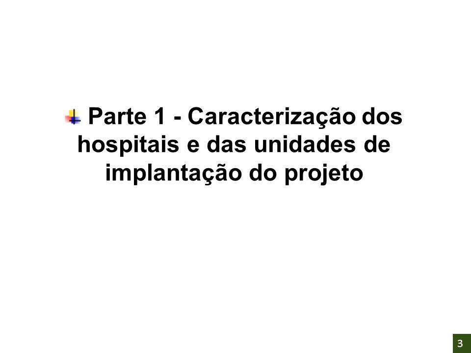 Parte 1 - Caracterização dos hospitais e das unidades de implantação do projeto 3
