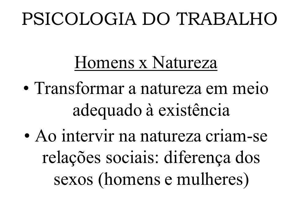 PSICOLOGIA DO TRABALHO Homens x Natureza Transformar a natureza em meio adequado à existência Ao intervir na natureza criam-se relações sociais: difer