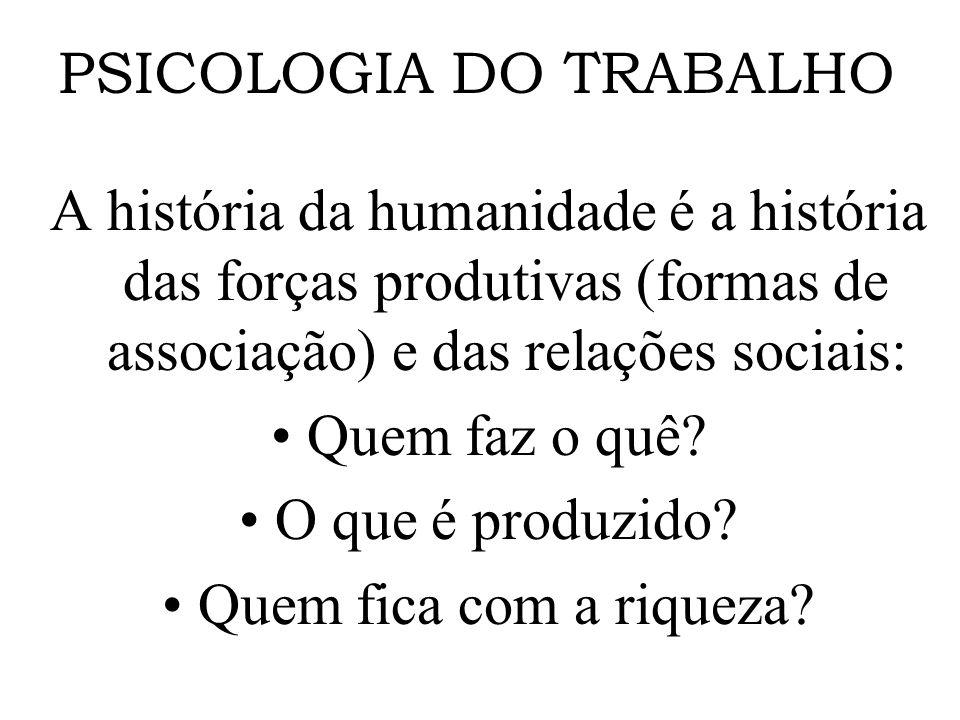 PSICOLOGIA DO TRABALHO A história da humanidade é a história das forças produtivas (formas de associação) e das relações sociais: Quem faz o quê? O qu