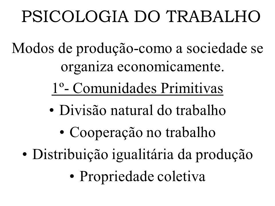 PSICOLOGIA DO TRABALHO Modos de produção-como a sociedade se organiza economicamente. 1º- Comunidades Primitivas Divisão natural do trabalho Cooperaçã