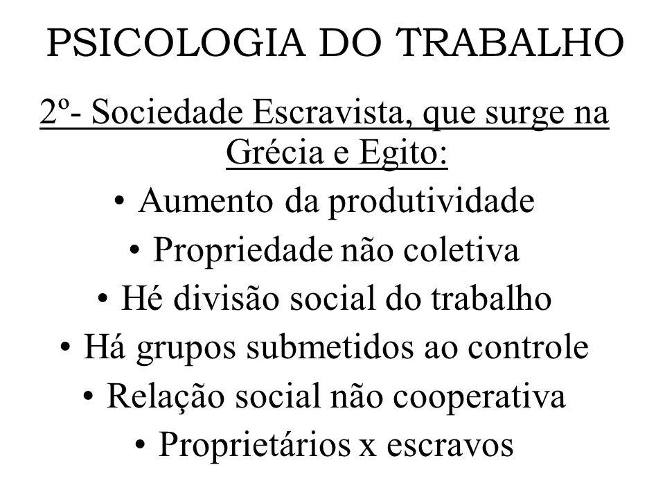 PSICOLOGIA DO TRABALHO 2º- Sociedade Escravista, que surge na Grécia e Egito: Aumento da produtividade Propriedade não coletiva Hé divisão social do t
