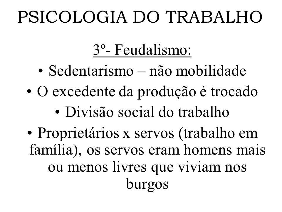 PSICOLOGIA DO TRABALHO 3º- Feudalismo: Sedentarismo – não mobilidade O excedente da produção é trocado Divisão social do trabalho Proprietários x serv