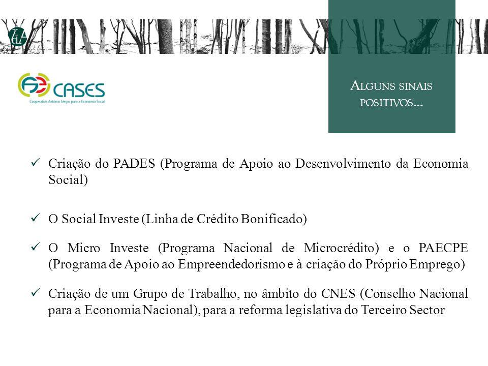 A LGUNS SINAIS POSITIVOS … Criação do PADES (Programa de Apoio ao Desenvolvimento da Economia Social) O Social Investe (Linha de Crédito Bonificado) O Micro Investe (Programa Nacional de Microcrédito) e o PAECPE (Programa de Apoio ao Empreendedorismo e à criação do Próprio Emprego) Criação de um Grupo de Trabalho, no âmbito do CNES (Conselho Nacional para a Economia Nacional), para a reforma legislativa do Terceiro Sector