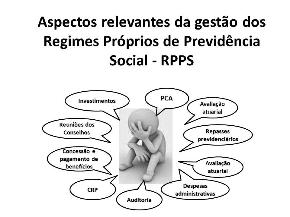 Aspectos relevantes da gestão dos Regimes Próprios de Previdência Social - RPPS PCA Avaliação atuarial Investimentos Repasses previdenciários Reuniões