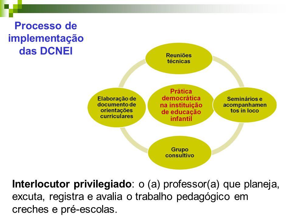 Interlocutor privilegiado: o (a) professor(a) que planeja, excuta, registra e avalia o trabalho pedagógico em creches e pré-escolas. Processo de imple