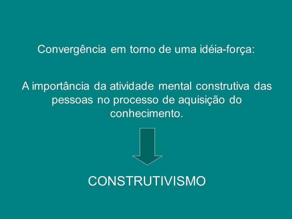 Convergência em torno de uma idéia-força: A importância da atividade mental construtiva das pessoas no processo de aquisição do conhecimento. CONSTRUT