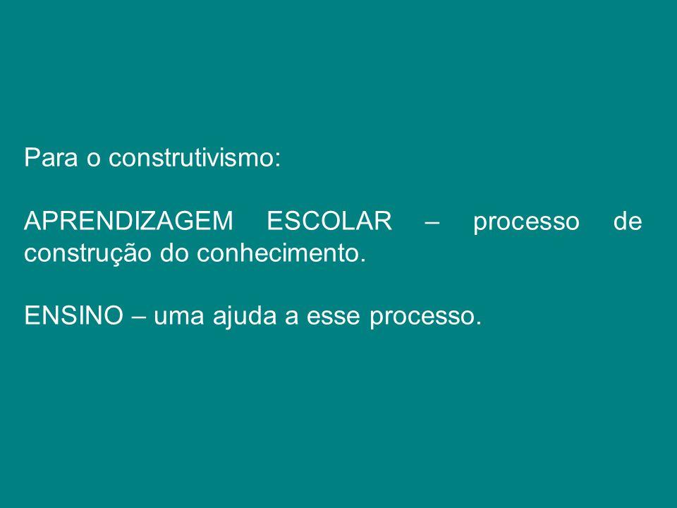 Para o construtivismo: APRENDIZAGEM ESCOLAR – processo de construção do conhecimento. ENSINO – uma ajuda a esse processo.