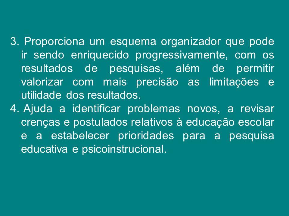 3. Proporciona um esquema organizador que pode ir sendo enriquecido progressivamente, com os resultados de pesquisas, além de permitir valorizar com m