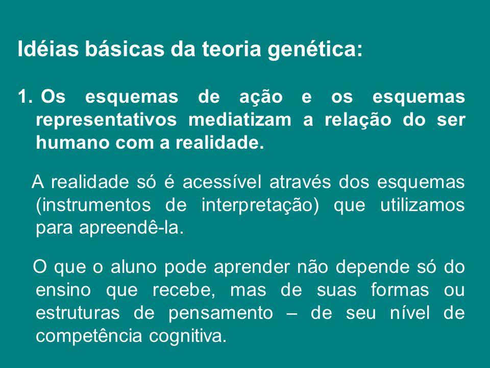 Idéias básicas da teoria genética: 1. Os esquemas de ação e os esquemas representativos mediatizam a relação do ser humano com a realidade. A realidad
