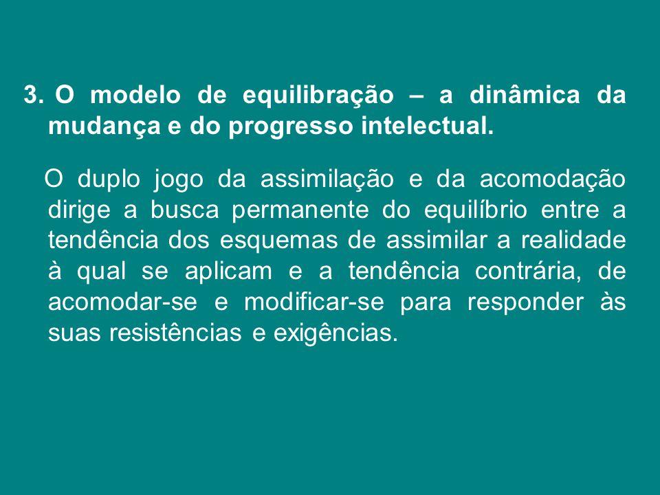 3. O modelo de equilibração – a dinâmica da mudança e do progresso intelectual. O duplo jogo da assimilação e da acomodação dirige a busca permanente