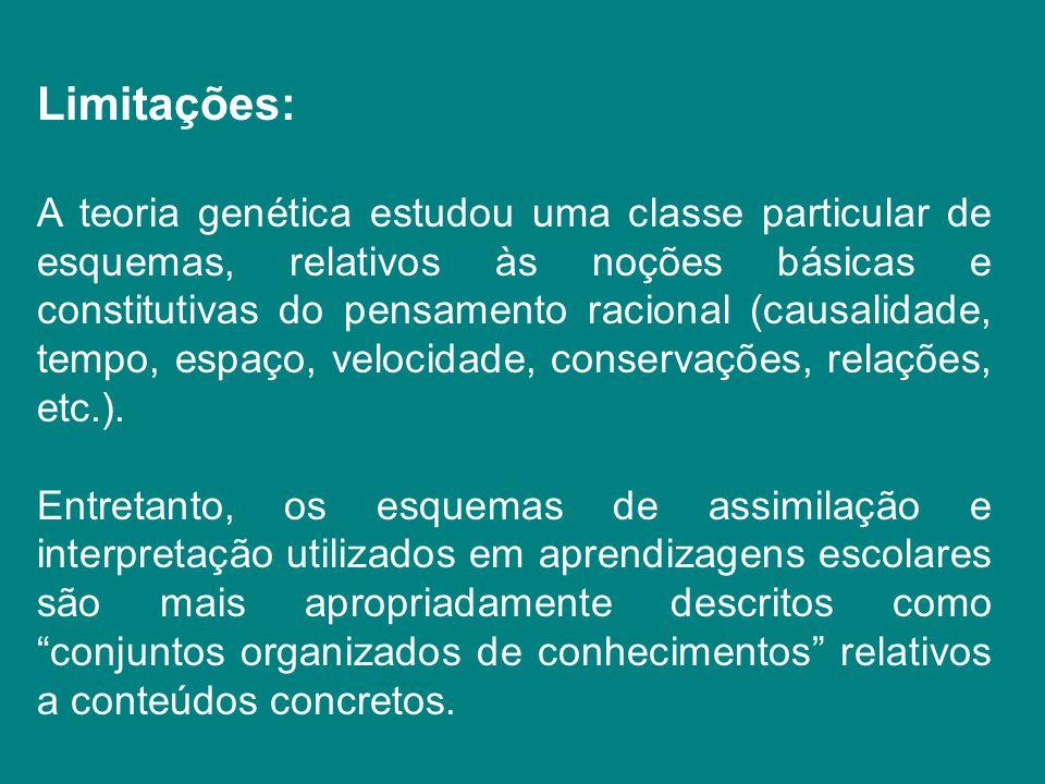 Limitações: A teoria genética estudou uma classe particular de esquemas, relativos às noções básicas e constitutivas do pensamento racional (causalida