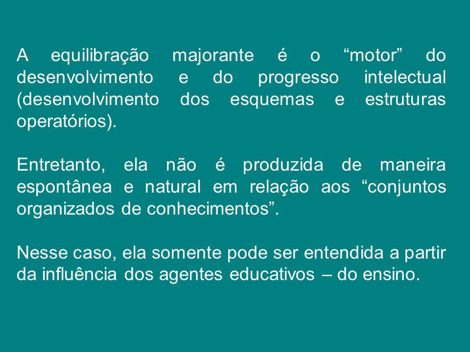 """A equilibração majorante é o """"motor"""" do desenvolvimento e do progresso intelectual (desenvolvimento dos esquemas e estruturas operatórios). Entretanto"""