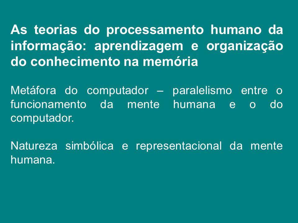 As teorias do processamento humano da informação: aprendizagem e organização do conhecimento na memória Metáfora do computador – paralelismo entre o f