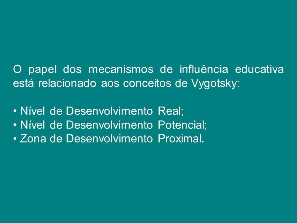 O papel dos mecanismos de influência educativa está relacionado aos conceitos de Vygotsky: Nível de Desenvolvimento Real; Nível de Desenvolvimento Pot