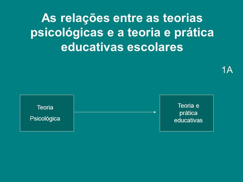 As relações entre as teorias psicológicas e a teoria e prática educativas escolares 1A Teoria Psicológica Teoria e prática educativas