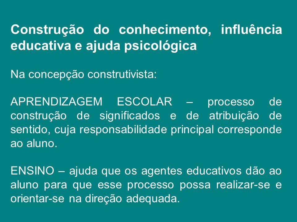 Construção do conhecimento, influência educativa e ajuda psicológica Na concepção construtivista: APRENDIZAGEM ESCOLAR – processo de construção de sig