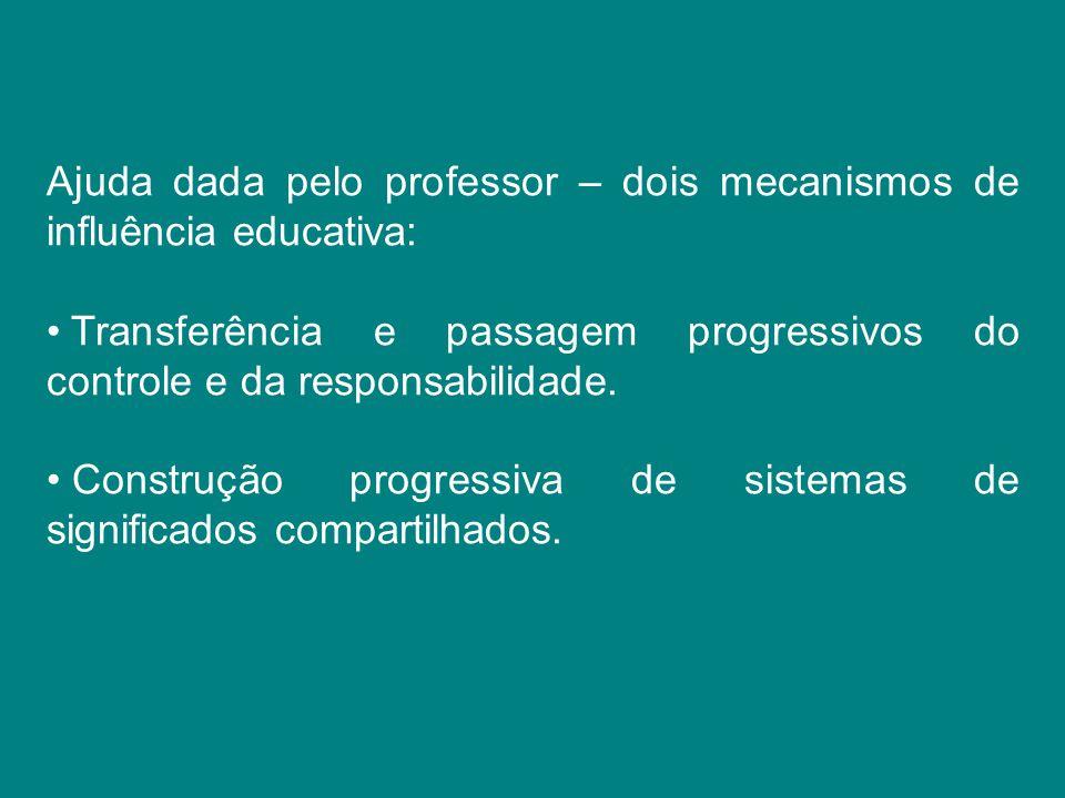 Ajuda dada pelo professor – dois mecanismos de influência educativa: Transferência e passagem progressivos do controle e da responsabilidade. Construç