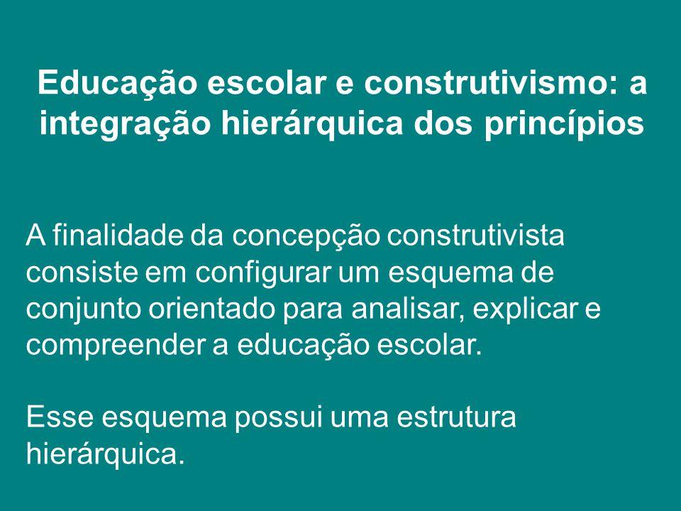 Educação escolar e construtivismo: a integração hierárquica dos princípios A finalidade da concepção construtivista consiste em configurar um esquema
