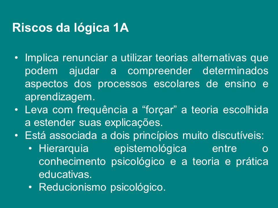Riscos da lógica 1A Implica renunciar a utilizar teorias alternativas que podem ajudar a compreender determinados aspectos dos processos escolares de