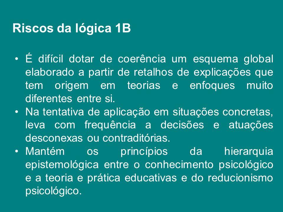 Riscos da lógica 1B É difícil dotar de coerência um esquema global elaborado a partir de retalhos de explicações que tem origem em teorias e enfoques