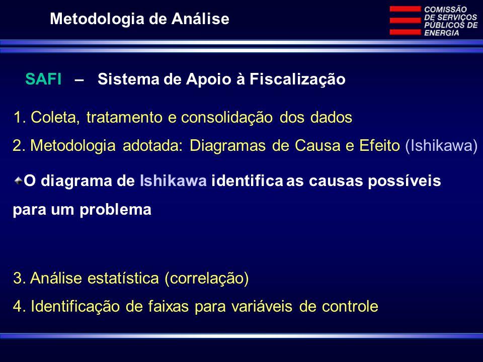 1. Coleta, tratamento e consolidação dos dados 2.