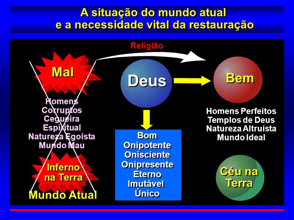 A situação do mundo atual e a necessidade vital da restauração A situação do mundo atual e a necessidade vital da restauração Mal Homens Corruptos Ceg