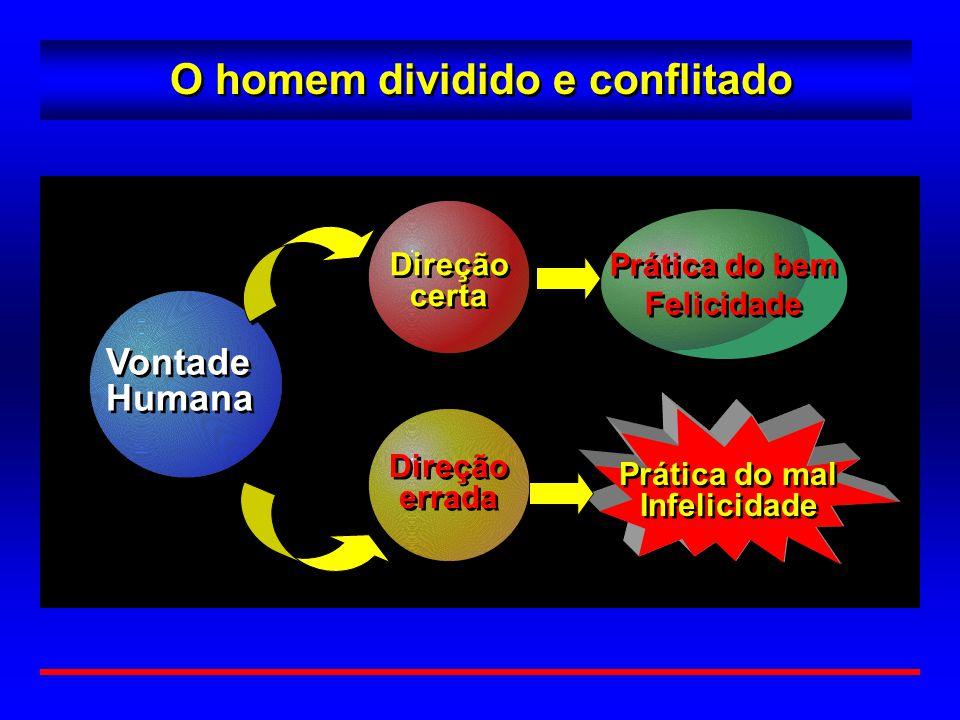 O homem dividido e conflitado Vontade Humana Vontade Humana Direção certa Direção certa Direção errada Direção errada Prática do bem Felicidade Prátic