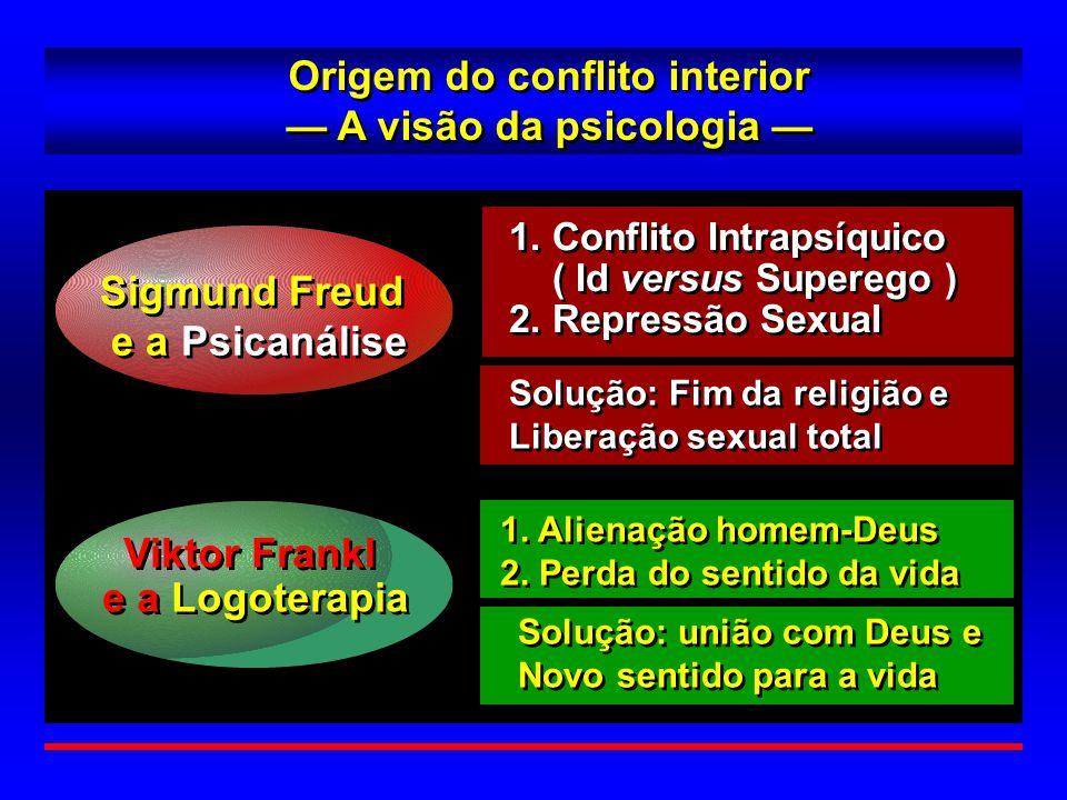 Origem do conflito interior — A visão da psicologia — Origem do conflito interior — A visão da psicologia — Sigmund Freud e a Psicanálise Sigmund Freu