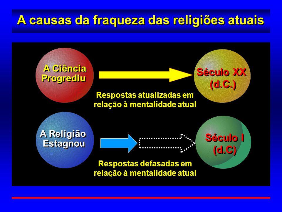 A causas da fraqueza das religiões atuais A Ciência Progrediu A Ciência Progrediu A Religião Estagnou A Religião Estagnou Século XX (d.C.) Século XX (
