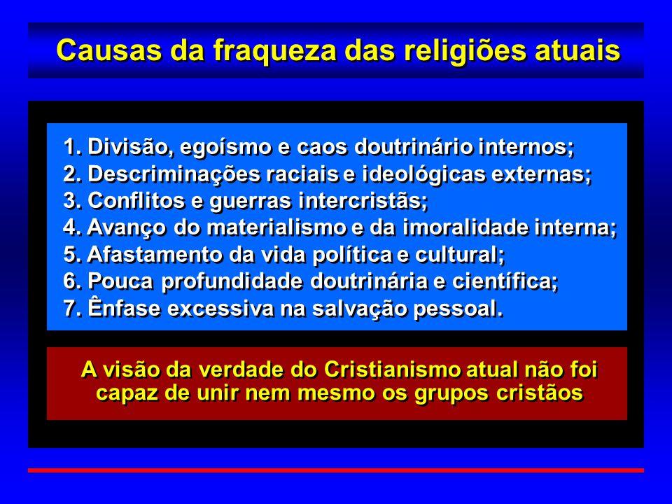 Causas da fraqueza das religiões atuais 1. Divisão, egoísmo e caos doutrinário internos; 2. Descriminações raciais e ideológicas externas; 3. Conflito