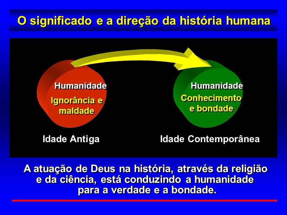 O significado e a direção da história humana Humanidade Conhecimento e bondade Conhecimento e bondade Ignorância e maldade Ignorância e maldade A atua