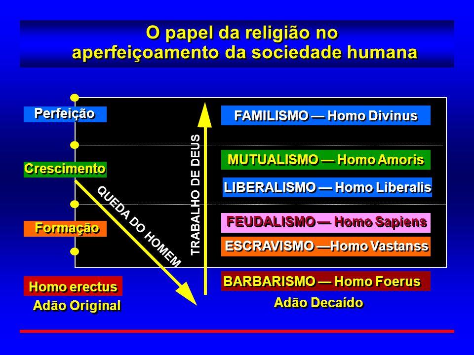 O papel da religião no aperfeiçoamento da sociedade humana O papel da religião no aperfeiçoamento da sociedade humana QUEDA DO HOMEM TRABALHO DE DEUS
